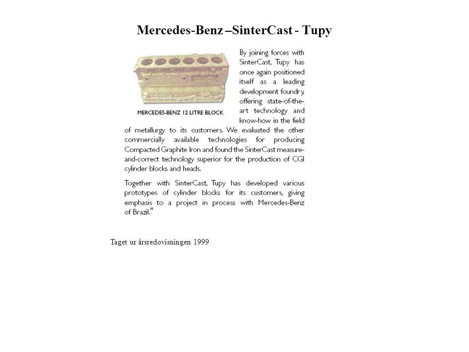 Mercedes-Benz –SinterCast - Tupy Taget ur årsredovisningen 1999