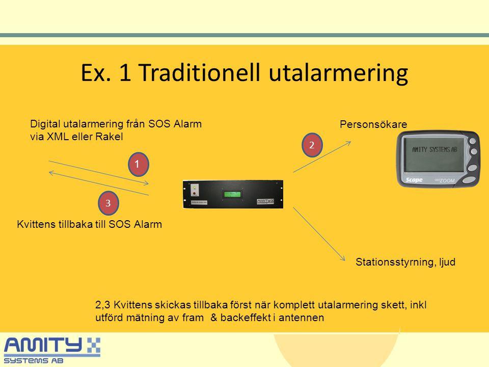 Ex. 1 Traditionell utalarmering Digital utalarmering från SOS Alarm via XML eller Rakel Personsökare Stationsstyrning, ljud 1 2 2,3 Kvittens skickas t
