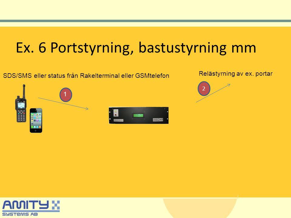 Ex. 6 Portstyrning, bastustyrning mm SDS/SMS eller status från Rakelterminal eller GSMtelefon Relästyrning av ex. portar 1 2