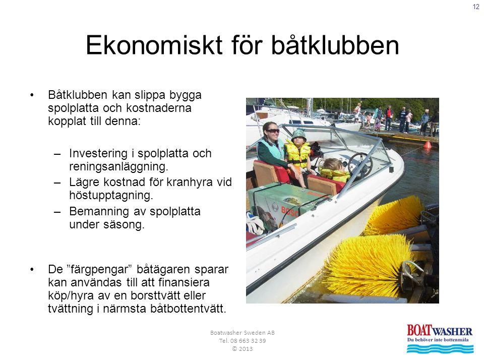 12 Boatwasher Sweden AB Tel.
