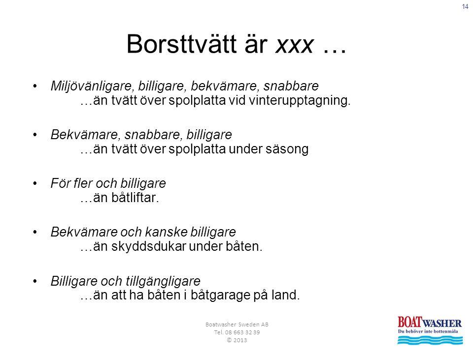 14 Boatwasher Sweden AB Tel.