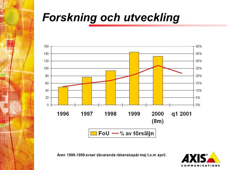 Forskning och utveckling Åren 1996-1999 avser dåvarande räkenskapår maj t.o.m april.