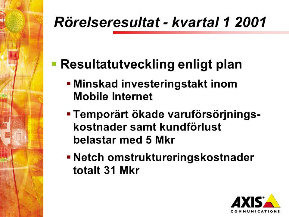 Rörelseresultat - kvartal 1 2001  Resultatutveckling enligt plan  Minskad investeringstakt inom Mobile Internet  Temporärt ökade varuförsörjnings- kostnader samt kundförlust belastar med 5 Mkr  Netch omstruktureringskostnader totalt 31 Mkr
