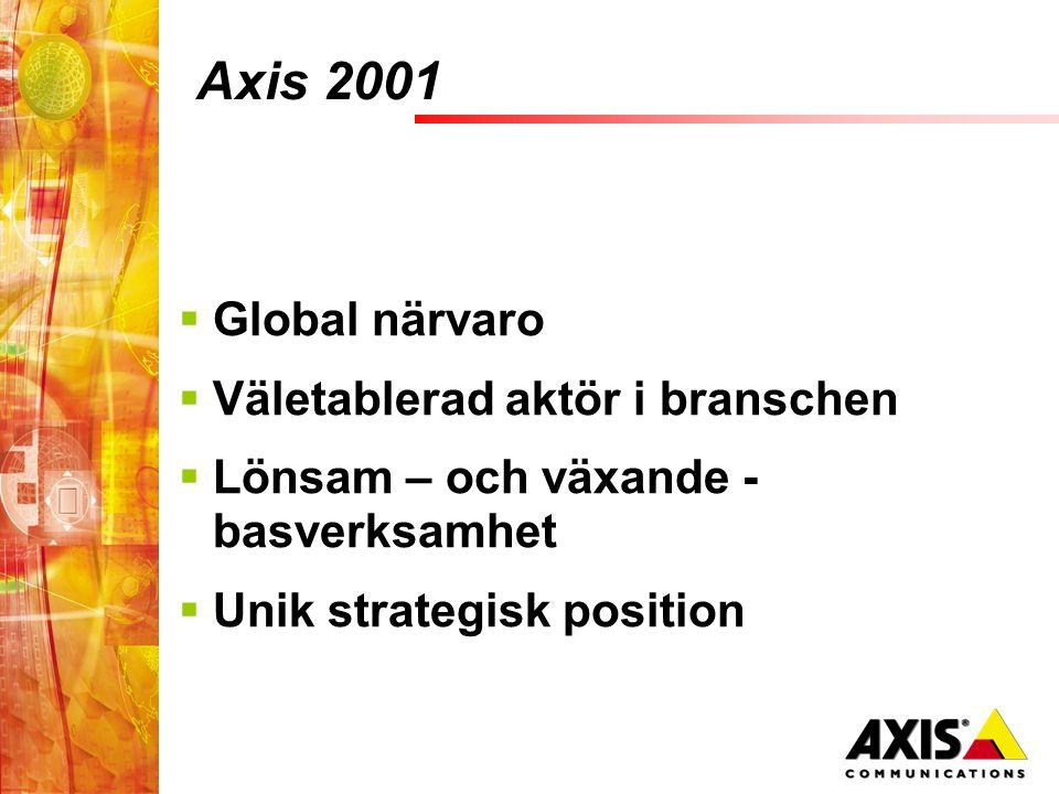 Axis 2001  Global närvaro  Väletablerad aktör i branschen  Lönsam – och växande - basverksamhet  Unik strategisk position