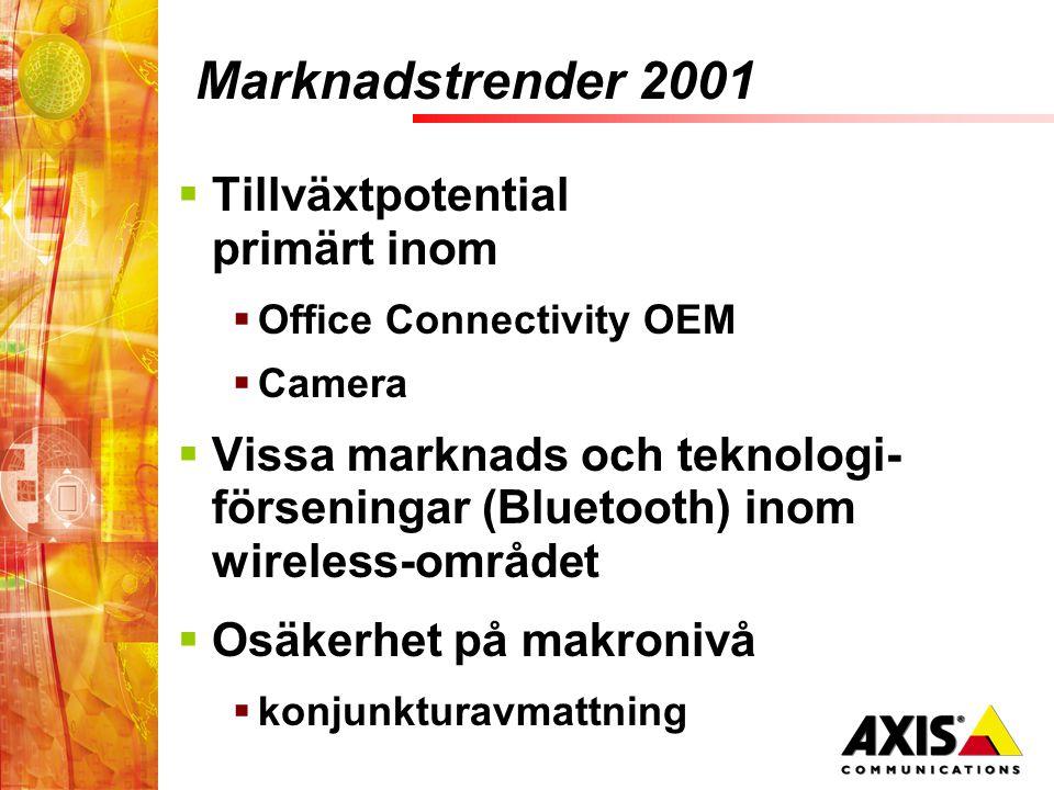 Marknadstrender 2001  Tillväxtpotential primärt inom  Office Connectivity OEM  Camera  Vissa marknads och teknologi- förseningar (Bluetooth) inom wireless-området  Osäkerhet på makronivå  konjunkturavmattning