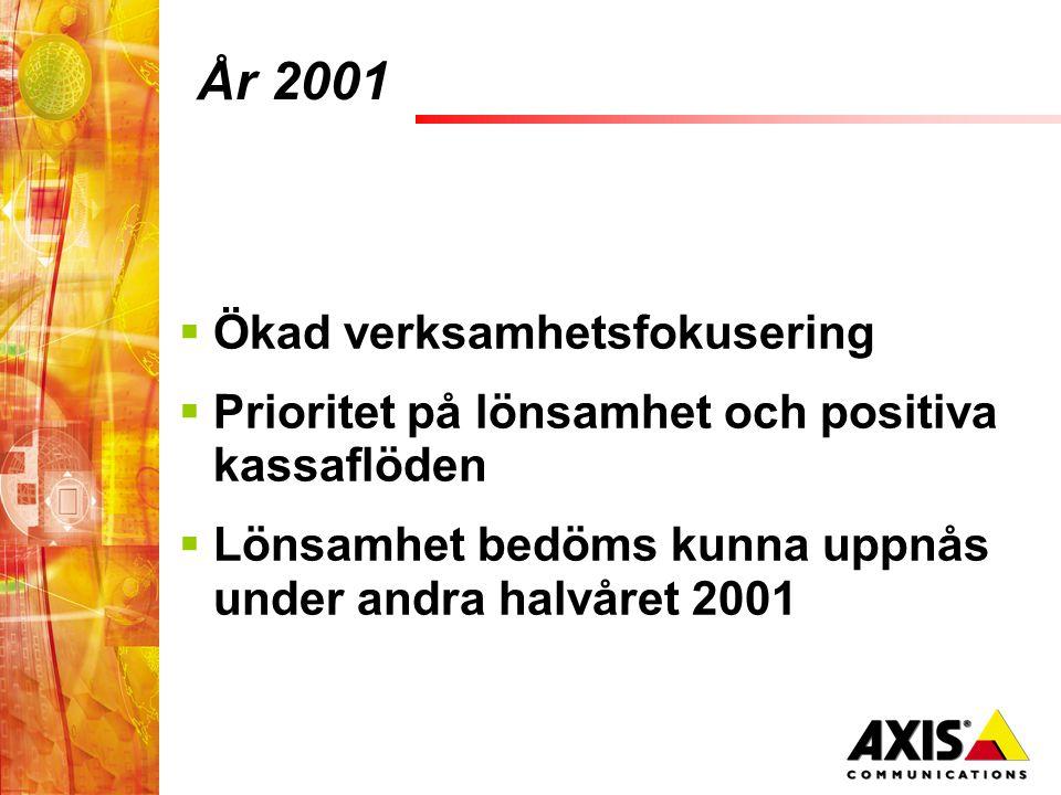 År 2001  Ökad verksamhetsfokusering  Prioritet på lönsamhet och positiva kassaflöden  Lönsamhet bedöms kunna uppnås under andra halvåret 2001