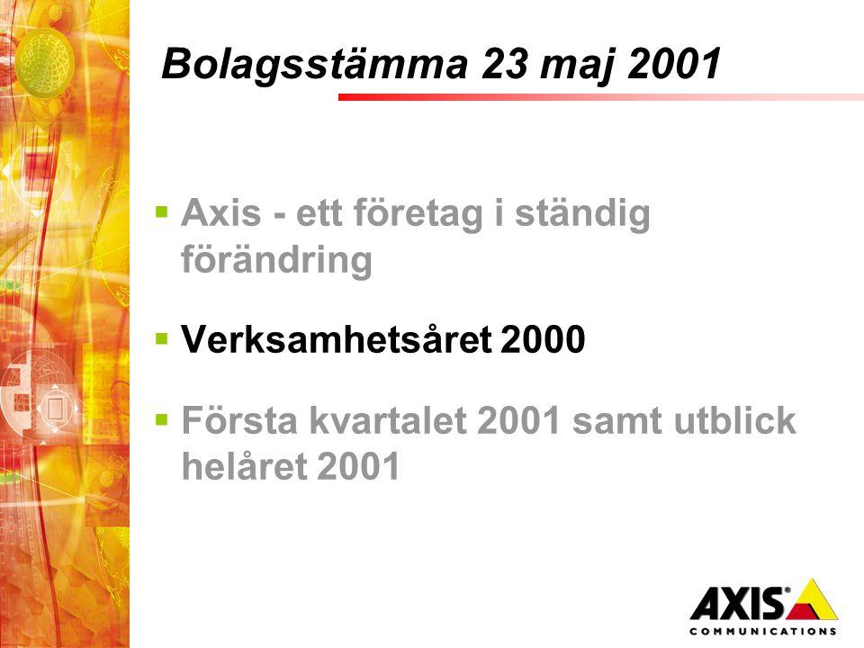 Bolagsstämma 23 maj 2001  Axis - ett företag i ständig förändring  Verksamhetsåret 2000  Första kvartalet 2001 samt utblick helåret 2001