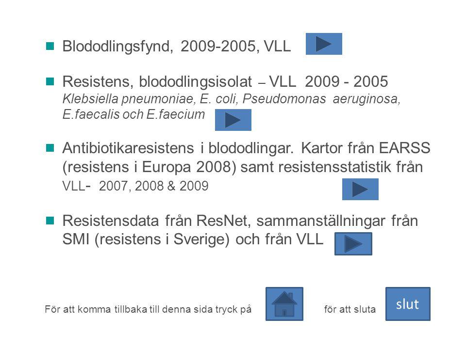  Blododlingsfynd, 2009-2005, VLL  Resistens, blododlingsisolat – VLL 2009 - 2005 Klebsiella pneumoniae, E. coli, Pseudomonas aeruginosa, E.faecalis