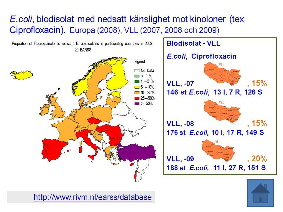 E.coli, blodisolat med nedsatt känslighet mot kinoloner (tex Ciprofloxacin). Europa (2008), VLL (2007, 2008 och 2009) http://www.rivm.nl/earss/databas