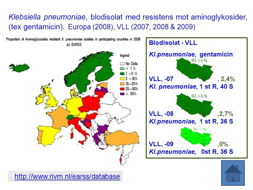 Klebsiella pneumoniae, blodisolat med resistens mot aminoglykosider, (tex gentamicin). Europa (2008), VLL (2007, 2008 & 2009) http://www.rivm.nl/earss