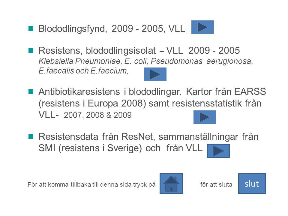  Blododlingsfynd, 2009 - 2005, VLL  Resistens, blododlingsisolat – VLL 2009 - 2005 Klebsiella Pneumoniae, E. coli, Pseudomonas aerugionosa, E.faecal