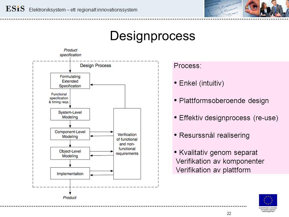 22 Elektroniksystem – ett regionalt innovationssystem Designprocess Process: • Enkel (intuitiv) • Plattformsoberoende design • Effektiv designprocess
