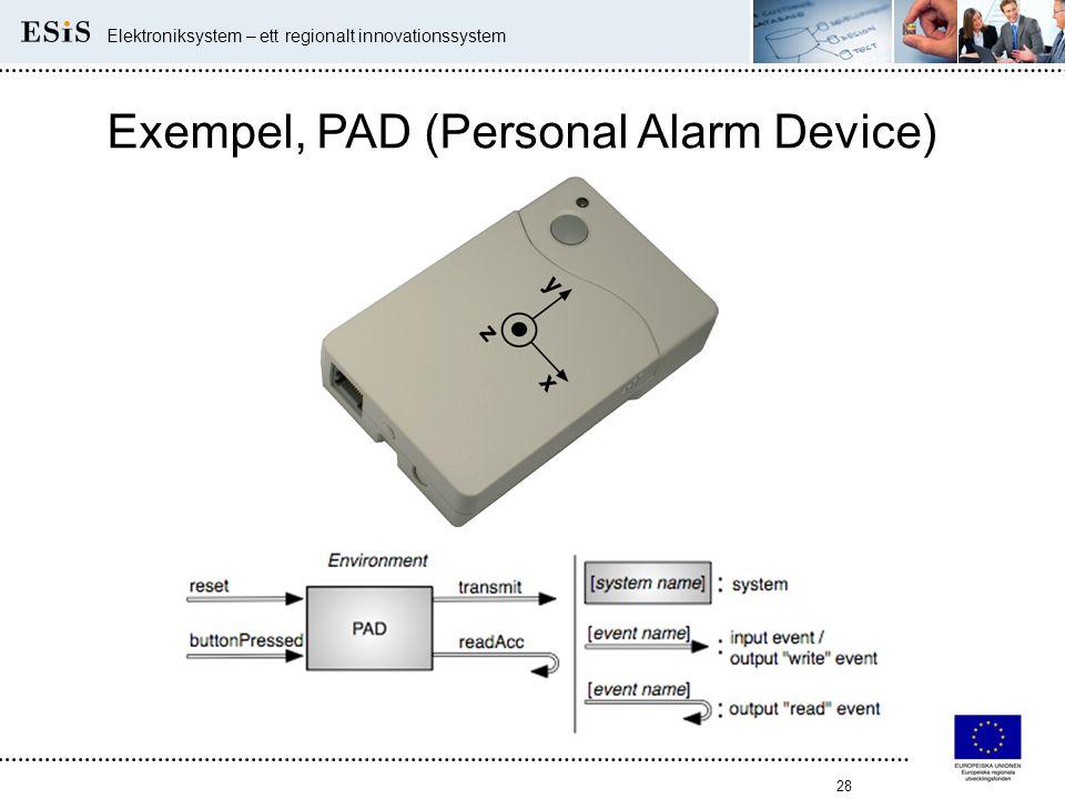 28 Elektroniksystem – ett regionalt innovationssystem Exempel, PAD (Personal Alarm Device)