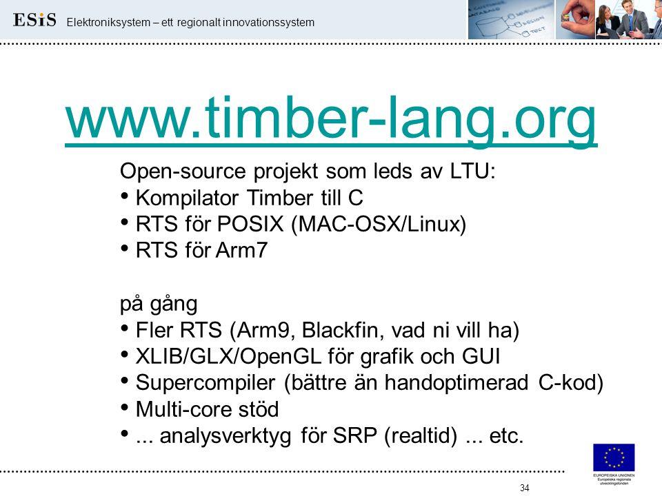 34 Elektroniksystem – ett regionalt innovationssystem www.timber-lang.org Open-source projekt som leds av LTU: • Kompilator Timber till C • RTS för PO