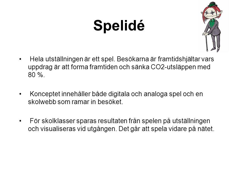 Spelidé • Hela utställningen är ett spel.