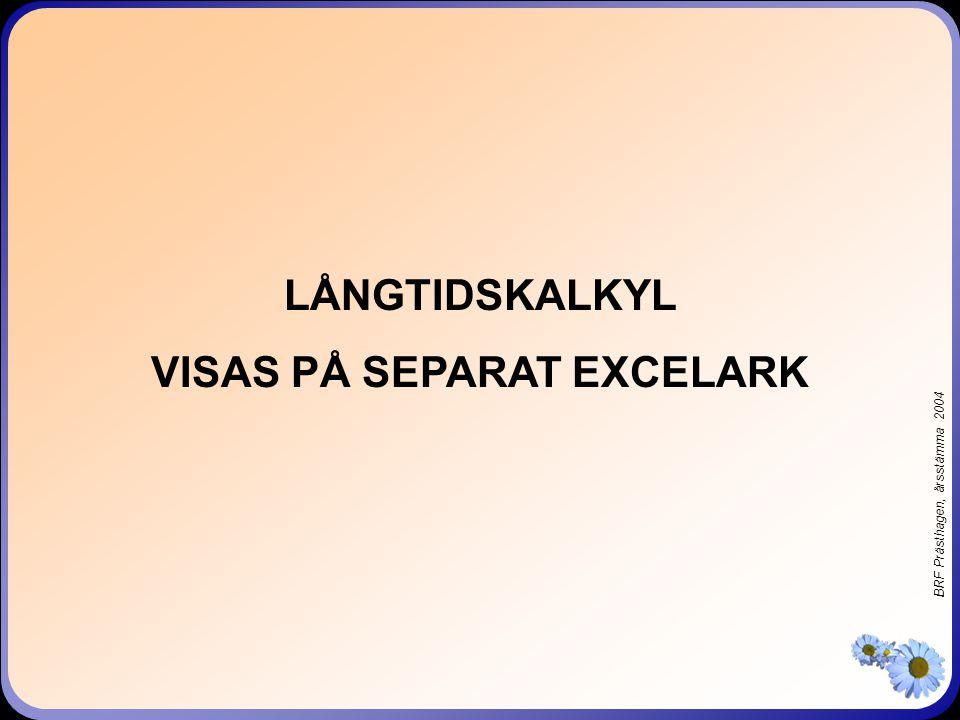 BRF Prästhagen, årsstämma 2004 LÅNGTIDSKALKYL VISAS PÅ SEPARAT EXCELARK
