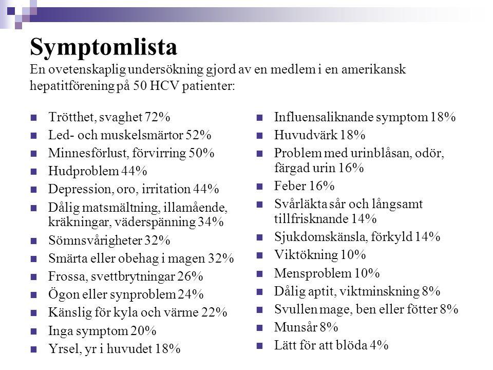 Symptomlista En ovetenskaplig undersökning gjord av en medlem i en amerikansk hepatitförening på 50 HCV patienter:  Trötthet, svaghet 72%  Led- och