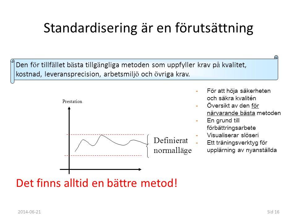 Standardisering är en förutsättning 2014-06-21Sid 16 Definierat normalläge Prestation Det finns alltid en bättre metod! Den f ö r tillf ä llet b ä sta