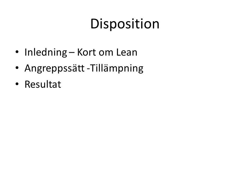 Disposition • Inledning – Kort om Lean • Angreppssätt -Tillämpning • Resultat