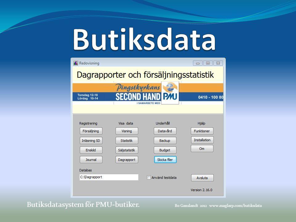 Butiksdatasystem för PMU-butiker. Bo Ganslandt 2012 www.maglarp.com/butiksdata