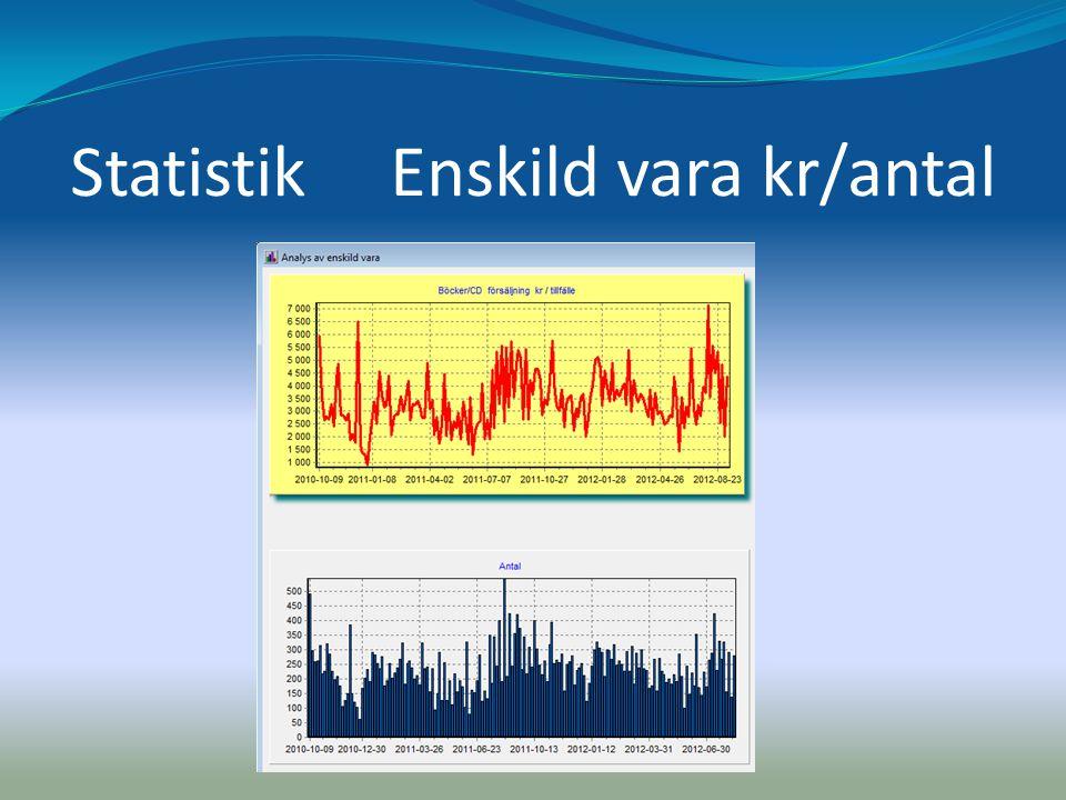 StatistikEnskild vara kr/antal