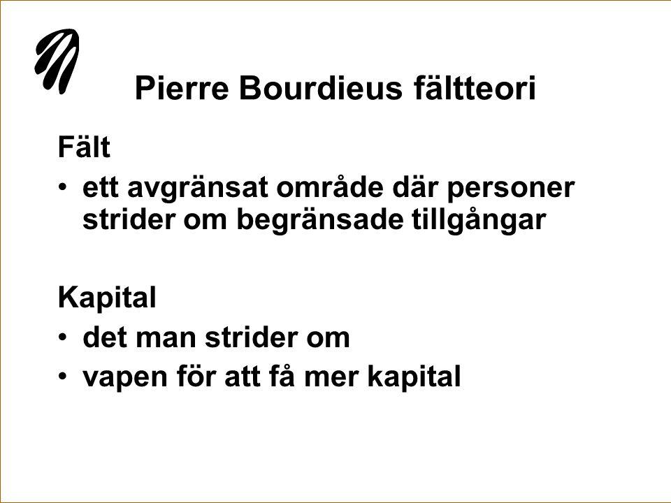 Pierre Bourdieus fältteori Fält •ett avgränsat område där personer strider om begränsade tillgångar Kapital •det man strider om •vapen för att få mer