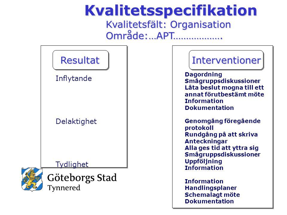 Kvalitetsspecifikation Kvalitetsfält: Organisation Område:…APT………………. ResultatInterventioner Dagordning Smågruppsdiskussioner Låta beslut mogna till e