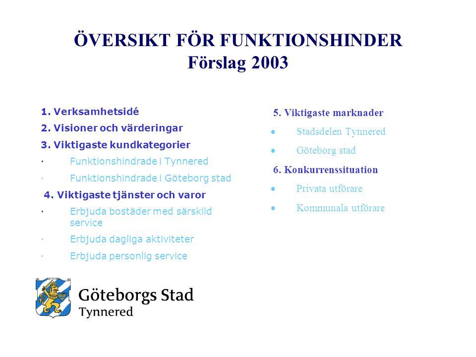 ÖVERSIKT FÖR FUNKTIONSHINDER Förslag 2003 1. Verksamhetsidé 2. Visioner och värderingar 3. Viktigaste kundkategorier · Funktionshindrade i Tynnered ·