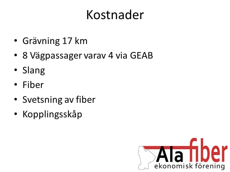 Kostnader • Grävning 17 km • 8 Vägpassager varav 4 via GEAB • Slang • Fiber • Svetsning av fiber • Kopplingsskåp
