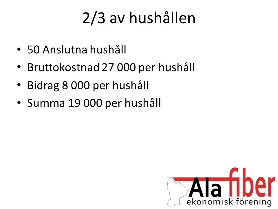 2/3 av hushållen • 50 Anslutna hushåll • Bruttokostnad 27 000 per hushåll • Bidrag 8 000 per hushåll • Summa 19 000 per hushåll