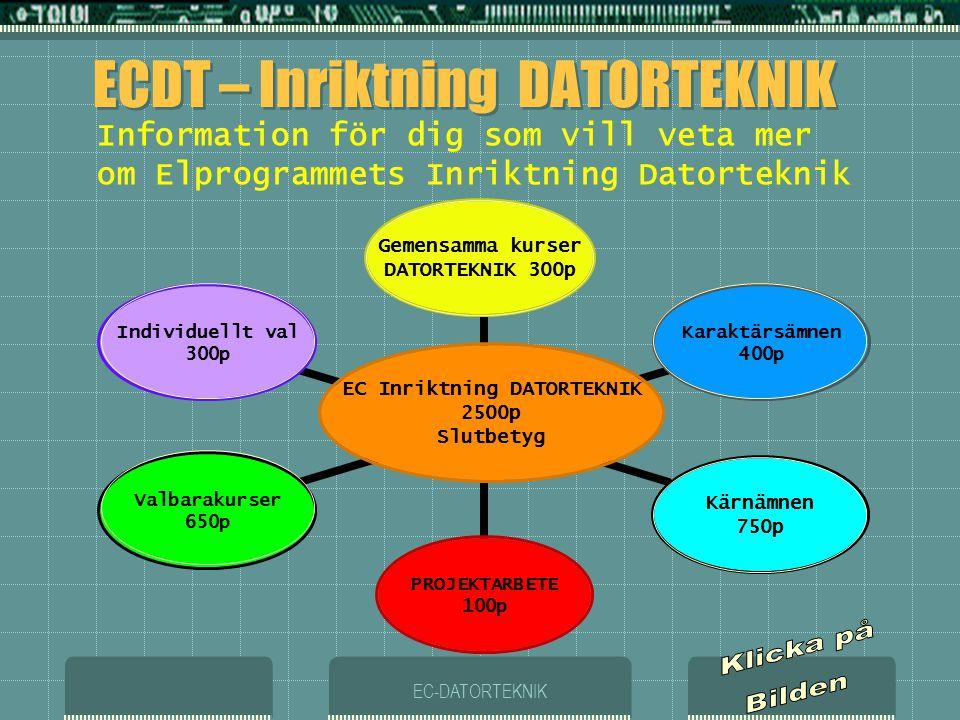 EC-DATORTEKNIK ECDT – Inriktning DATORTEKNIK Information för dig som vill veta mer om Elprogrammets Inriktning Datorteknik