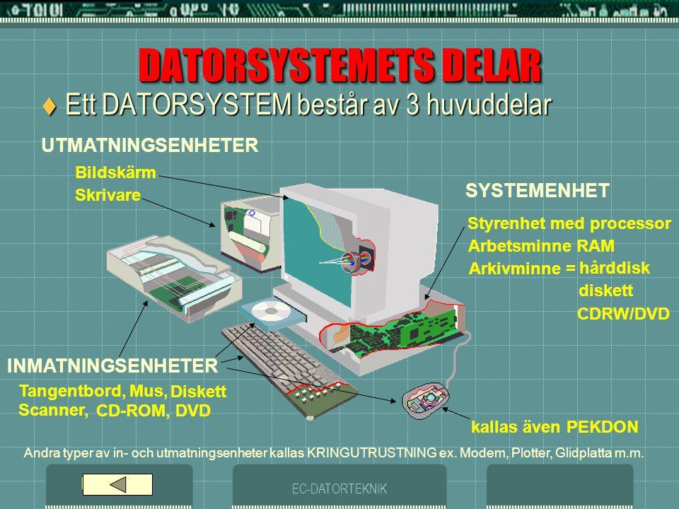 "EC-DATORTEKNIK PC- Modeller INTEL ""Historik""  PC (8086)  XT (8088)  AT (80286)  80386  80486  Pentium 1  Pentium Pro  Pentium II  Pentium III"
