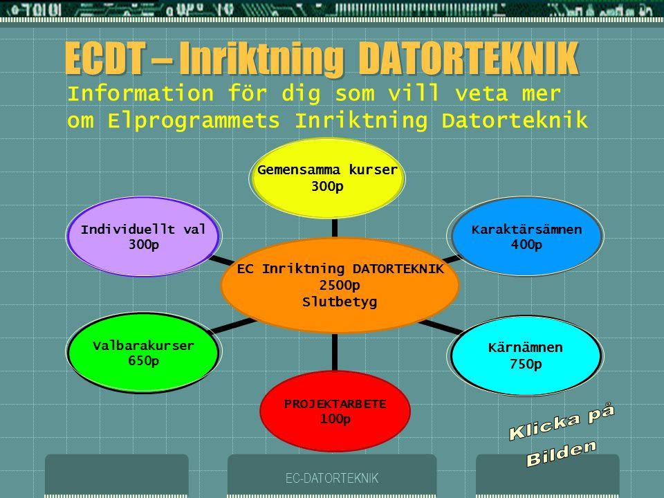 EC-DATORTEKNIK PC- Modeller INTEL Historik  PC (8086)  XT (8088)  AT (80286)  80386  80486  Pentium 1  Pentium Pro  Pentium II  Pentium III  Pentium 4 Frågor.