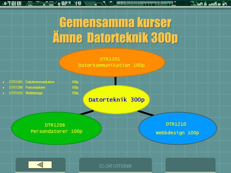 EC-DATORTEKNIK Gemensamma kurser Ämne Datorteknik 300p  DTR1201Datorkommunikation100p  DTR1206Persondatorer100p  DTR1210Webbdesign100p Datorteknik 300p DTR1201 Datorkommunikation 100p DTR1210 Webbdesign 100p DTR1206 Persondatorer 100p