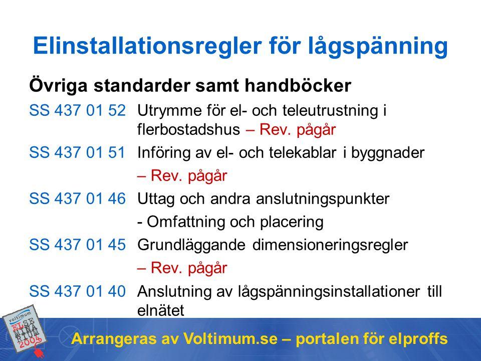 Arrangeras av Voltimum.se – portalen för elproffs Övriga standarder samt handböcker SS 437 01 52Utrymme för el- och teleutrustning i flerbostadshus – Rev.