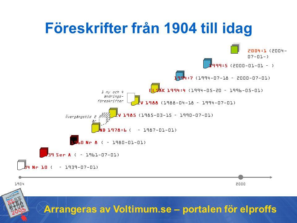 Arrangeras av Voltimum.se – portalen för elproffs 1904 Nr 10 ( – 1939-07-01) 1939 Ser A ( – 1961-07-01) 1960 Nr 8 ( – 1980-01-01) SIND 1978:6 ( – 1987-01-01) STEV 1985 (1985-03-15 – 1990-07-01) STEV 1988 (1988-04-18 – 1994-07-01) ELSÄK 1994:4 (1994-05-20 – 1996-05-01) 1994:7 (1994-07-18 – 2000-07-01) 1999:5 (2000-01-01 – ) 19042000 Övergångstid 2 år 1 ny och 4 ändrings- föreskrifter 2004:1 (2004- 07-01-) Föreskrifter från 1904 till idag