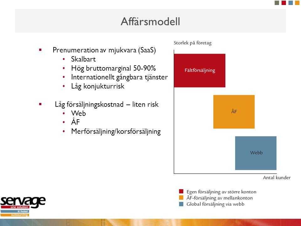 Affärsmodell  Prenumeration av mjukvara (SaaS) •Skalbart •Hög bruttomarginal 50-90% •Internationellt gångbara tjänster •Låg konjukturrisk  Låg försä