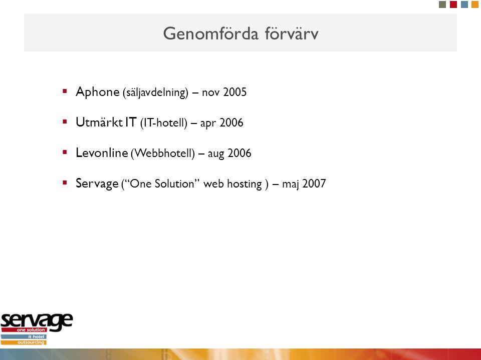 """Genomförda förvärv  Aphone (säljavdelning) – nov 2005  Utmärkt IT (IT-hotell) – apr 2006  Levonline (Webbhotell) – aug 2006  Servage (""""One Solutio"""