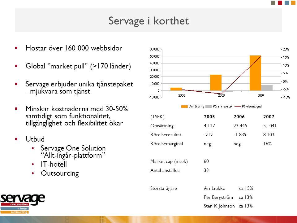 """ Hostar över 160 000 webbsidor  Global """"market pull"""" (>170 länder)  Servage erbjuder unika tjänstepaket - mjukvara som tjänst  Minskar kostnaderna"""