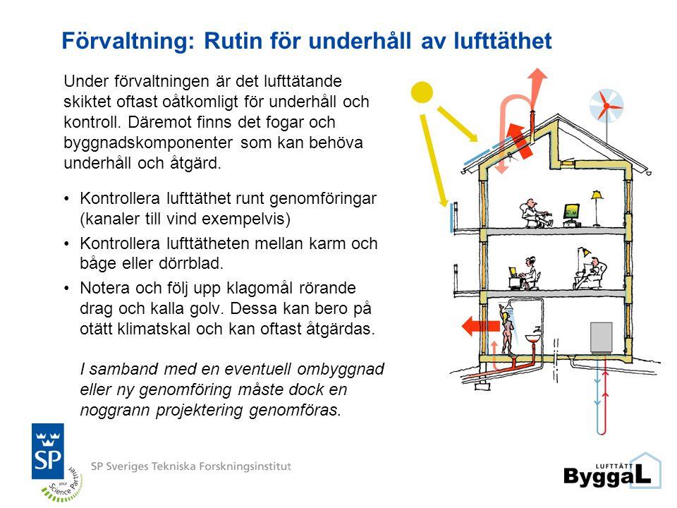 Förvaltning: Rutin för underhåll av lufttäthet •Kontrollera lufttäthet runt genomföringar (kanaler till vind exempelvis) •Kontrollera lufttätheten mel