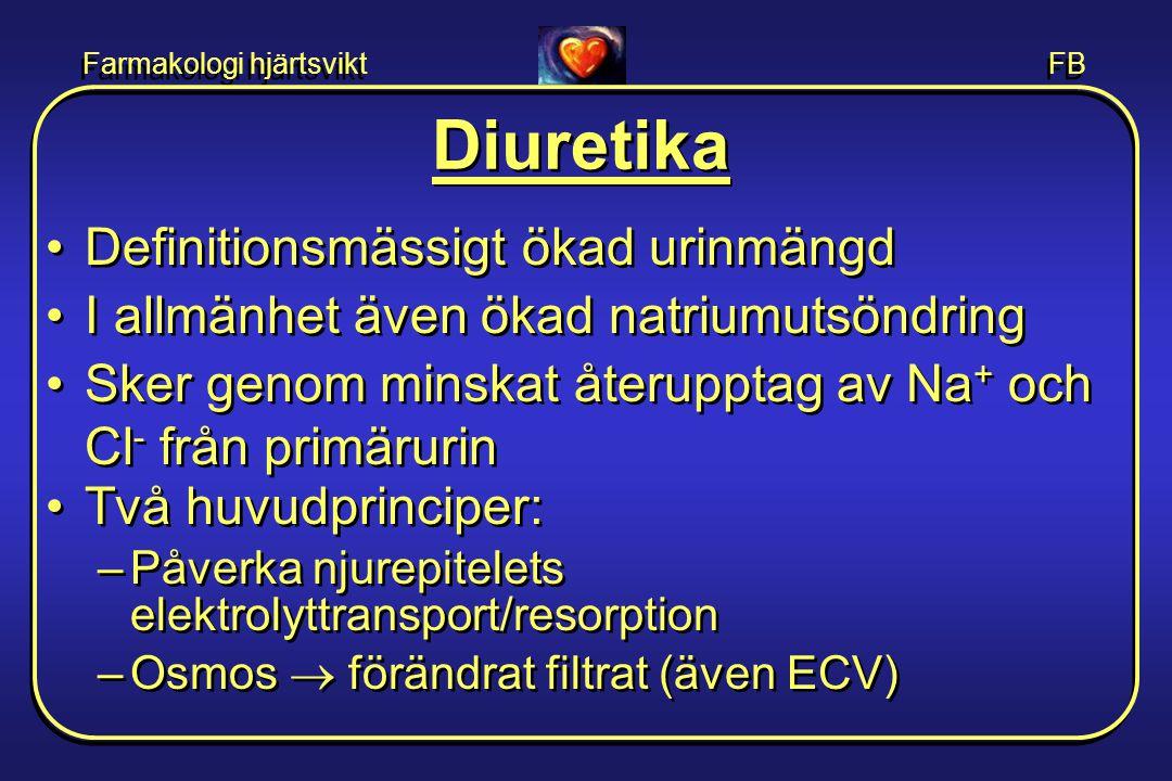 Farmakologi hjärtsvikt FB Diuretika •Definitionsmässigt ökad urinmängd •I allmänhet även ökad natriumutsöndring •Sker genom minskat återupptag av Na +