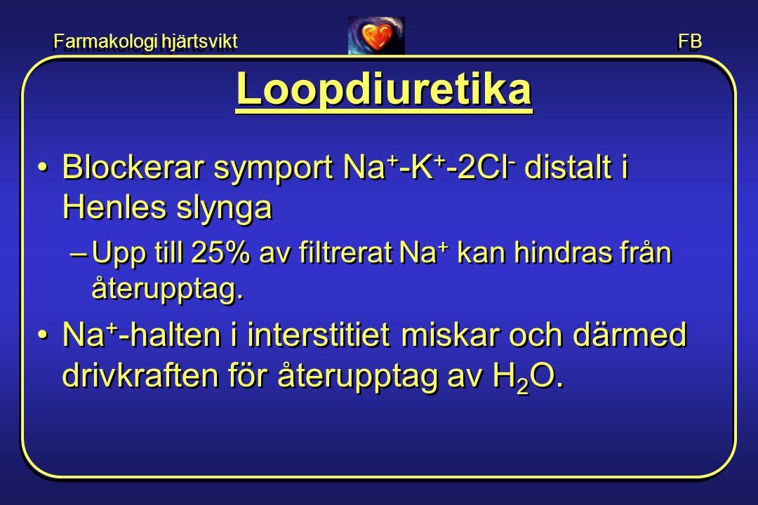 Loopdiuretika •Blockerar symport Na + -K + -2Cl - distalt i Henles slynga –Upp till 25% av filtrerat Na + kan hindras från återupptag. •Na + -halten i