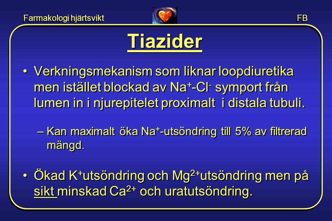 Farmakologi hjärtsvikt FB Tiazider •Verkningsmekanism som liknar loopdiuretika men istället blockad av Na + -Cl - symport från lumen in i njurepitelet