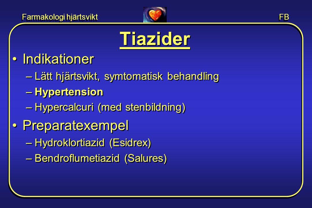 Farmakologi hjärtsvikt FB Tiazider •Indikationer –Lätt hjärtsvikt, symtomatisk behandling –Hypertension –Hypercalcuri (med stenbildning) •Preparatexem