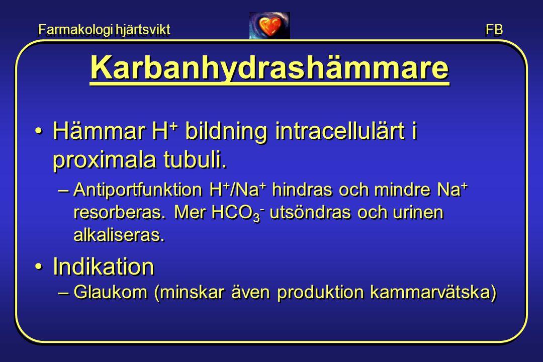 Farmakologi hjärtsvikt FB Karbanhydrashämmare •Hämmar H + bildning intracellulärt i proximala tubuli. –Antiportfunktion H + /Na + hindras och mindre N