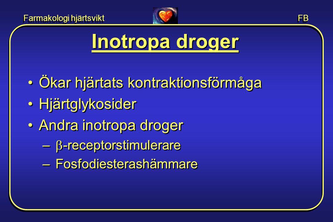 Farmakologi hjärtsvikt FB Inotropa droger •Ökar hjärtats kontraktionsförmåga •Hjärtglykosider •Andra inotropa droger –  -receptorstimulerare – Fosfod