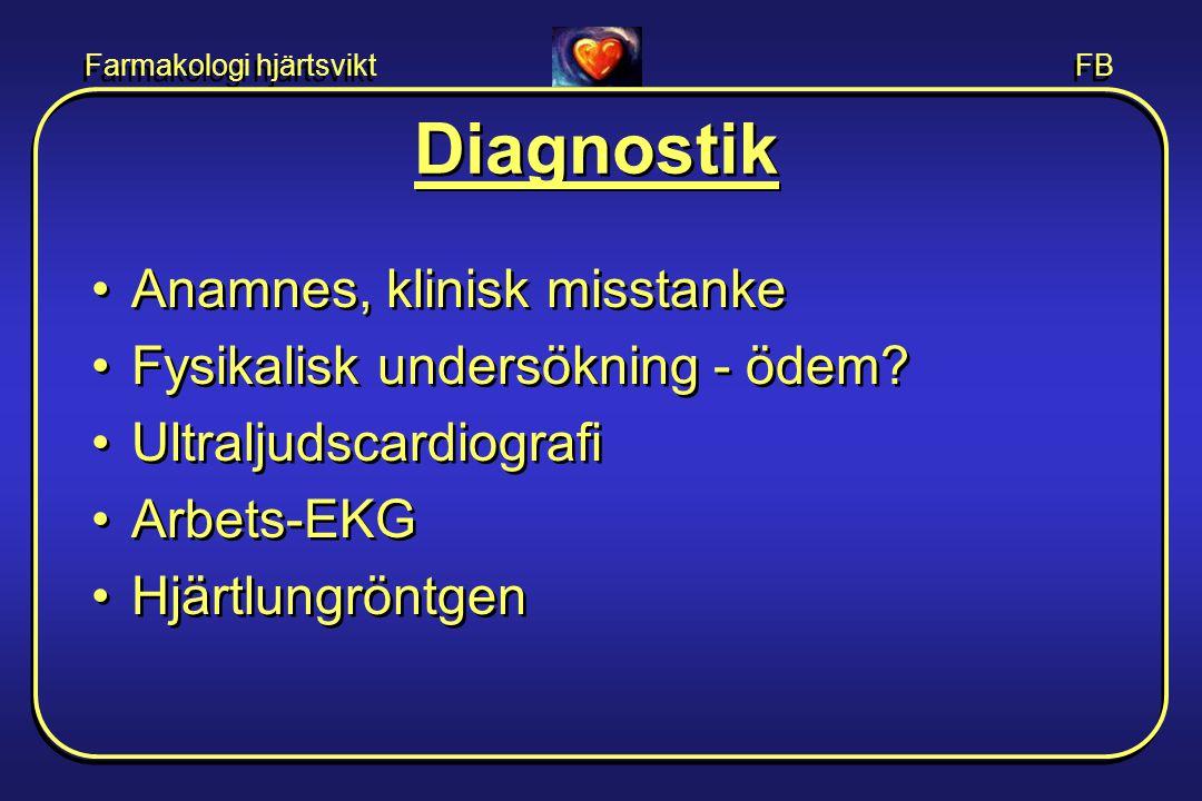 Farmakologi hjärtsvikt FB Diagnostik •Anamnes, klinisk misstanke •Fysikalisk undersökning - ödem? •Ultraljudscardiografi •Arbets-EKG •Hjärtlungröntgen
