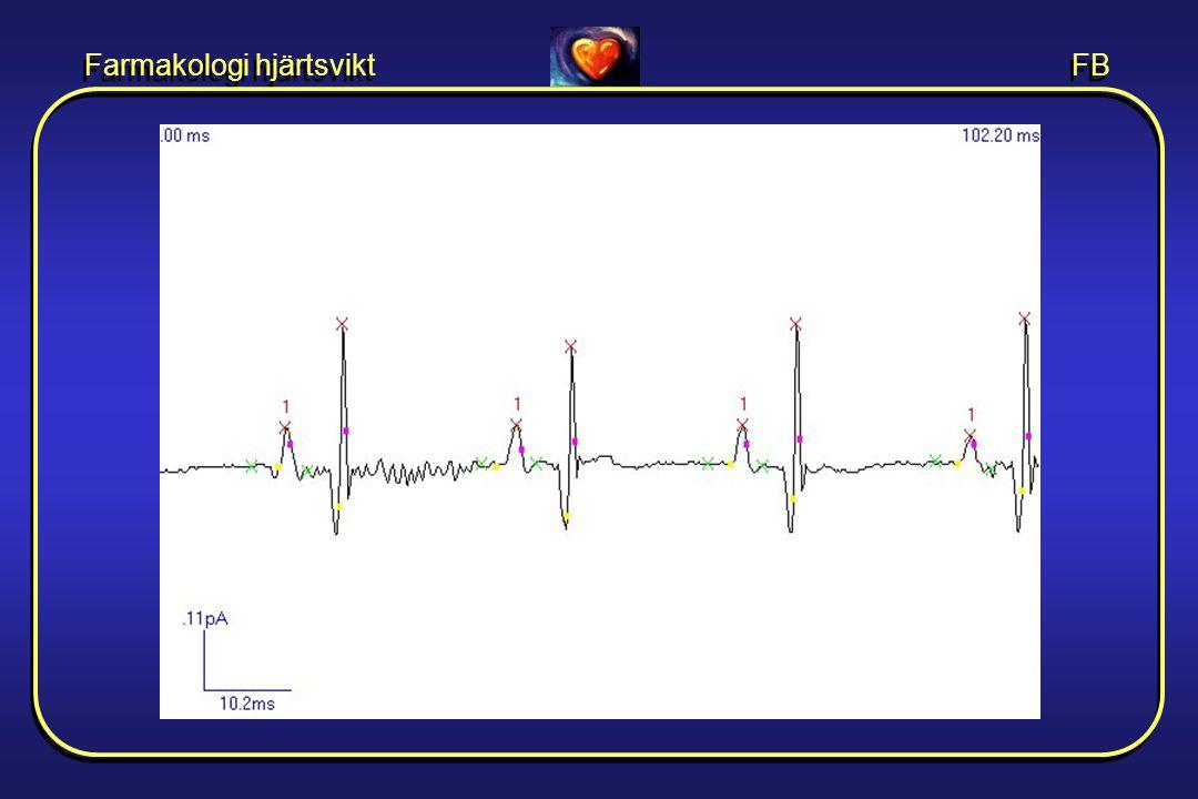 Farmakologi hjärtsvikt FB