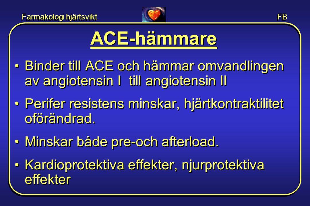 Farmakologi hjärtsvikt FB ACE-hämmare •Indikationer –Hjärtsvikt –Hypertension –Diabetesnefropati •Viktiga biverkningar –Hypotension - ffa vid renal hypertoni –Hyperkalemi - via  aldosteron –Kreatininstegring –Hosta