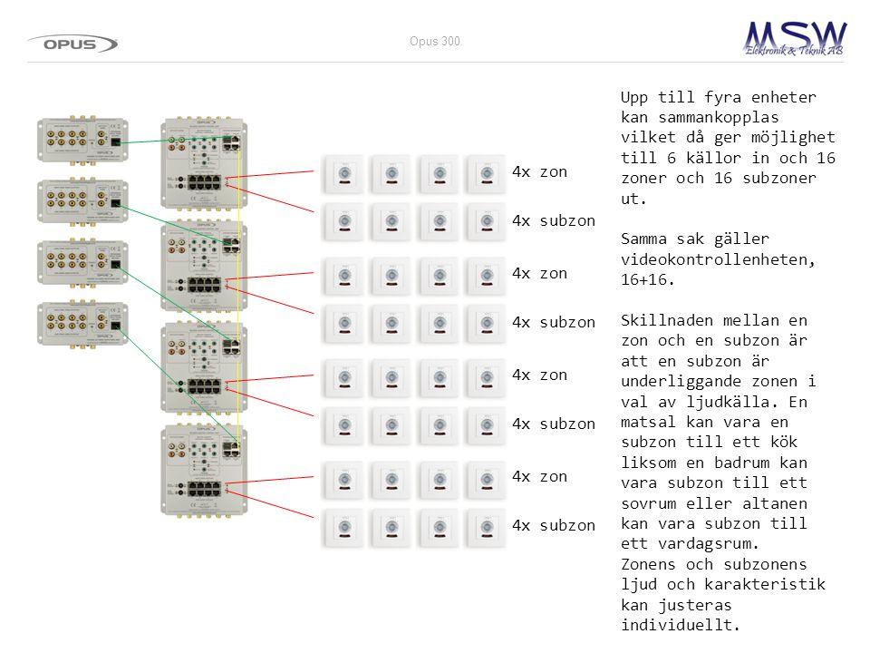 Upp till fyra enheter kan sammankopplas vilket då ger möjlighet till 6 källor in och 16 zoner och 16 subzoner ut. Samma sak gäller videokontrollenhete